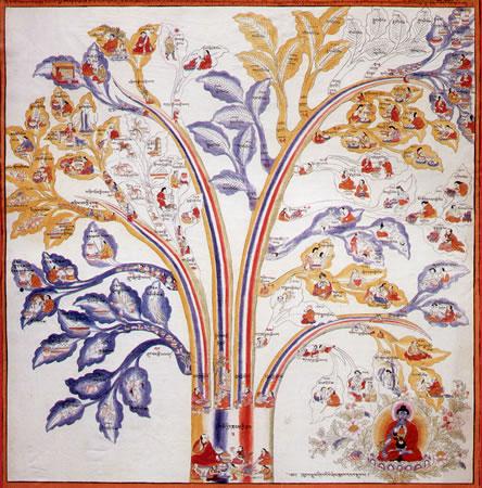 ラマ·ドンドゥップ·ドルジェ・リンポチェによって使われる鈴とドルジェは両方ともペノル·リンポチェ猊下からの個人的な贈りもの