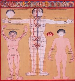 Tibetan Medical Thangka Depicting Chakras and Energy Channels