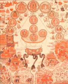 Tibetan Medical Thangka Depicting Methods of How to Attain Good Health
