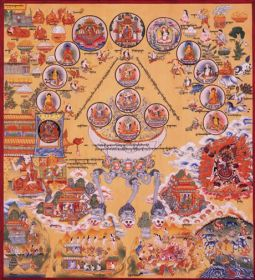 Tibetan Medical Thangka Depicting The Greater Elixir of Rejuvenation
