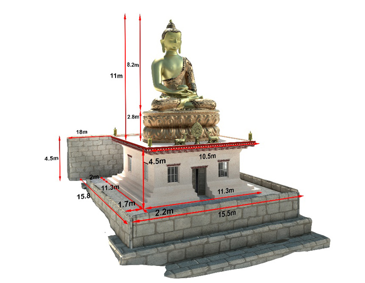 Design for the new Amitabha temple and statue